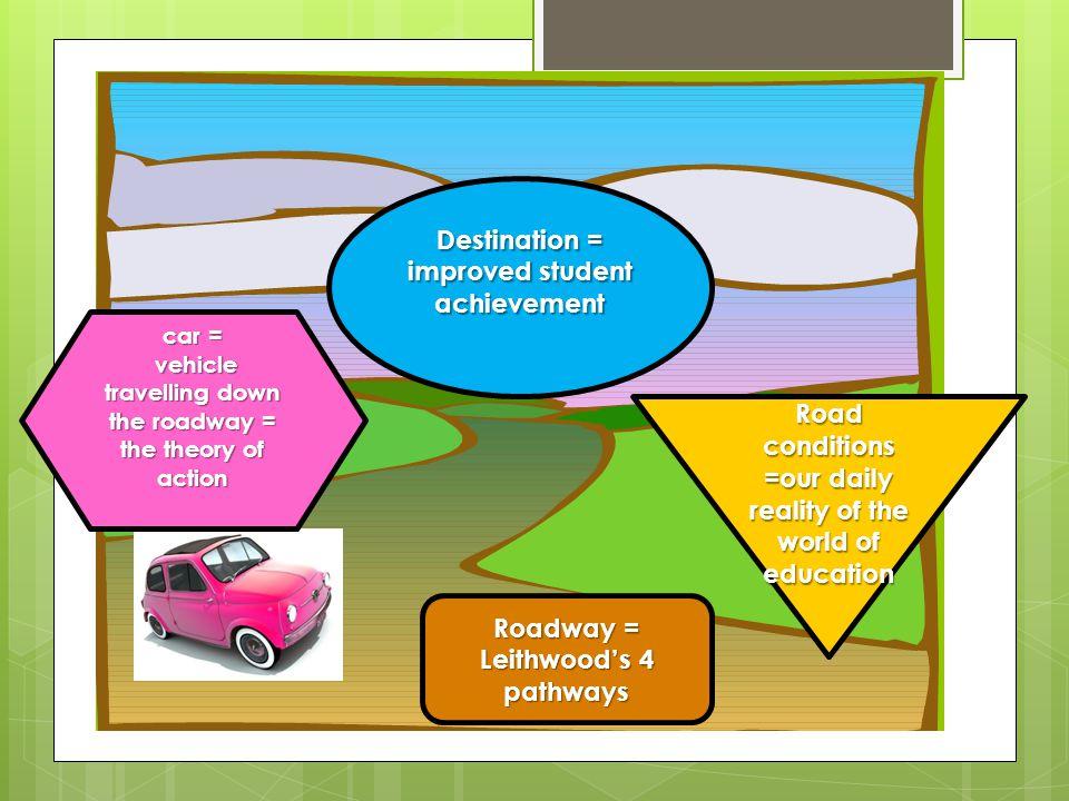 Destination = improved student achievement