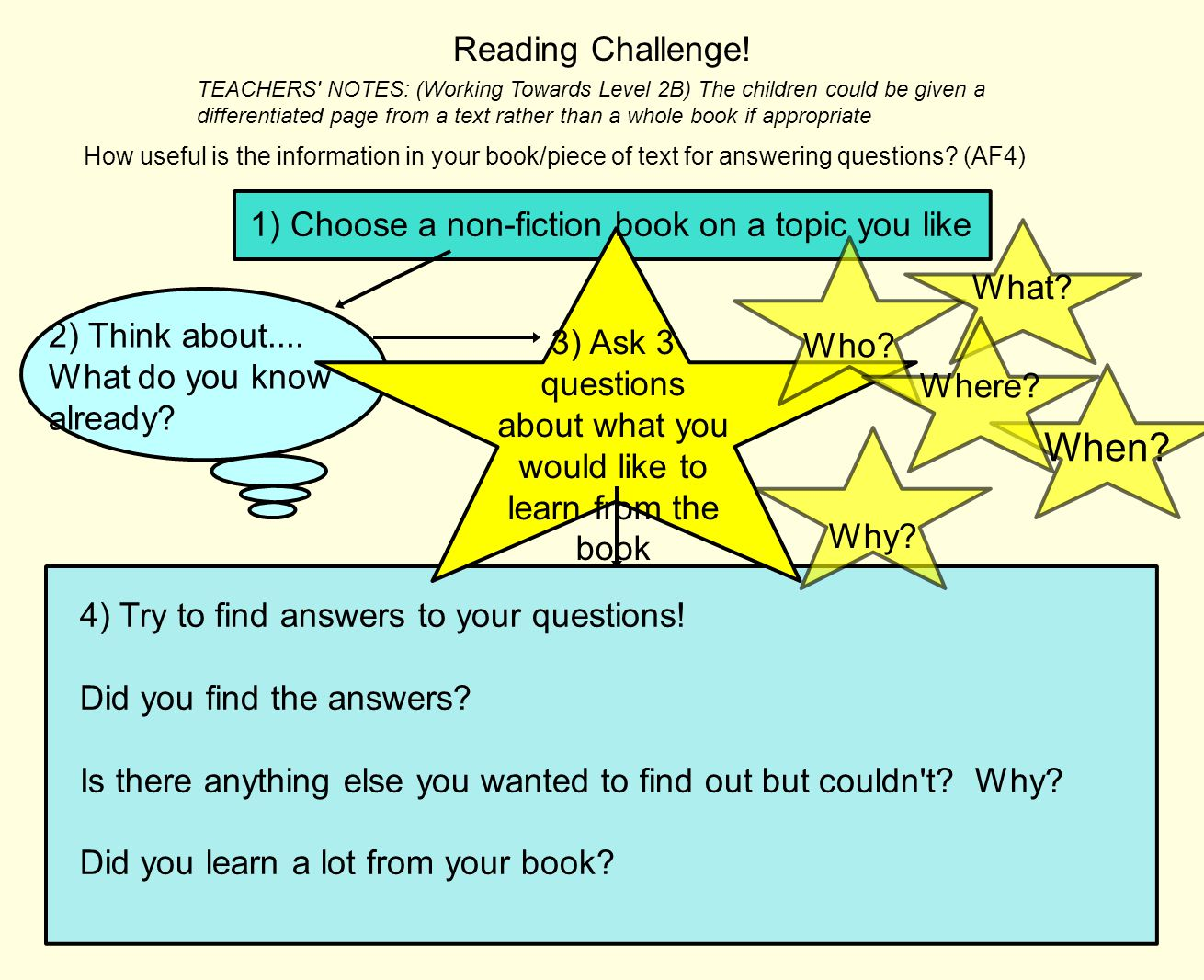 3) Ask 3 questions about what you would like to learn from the book