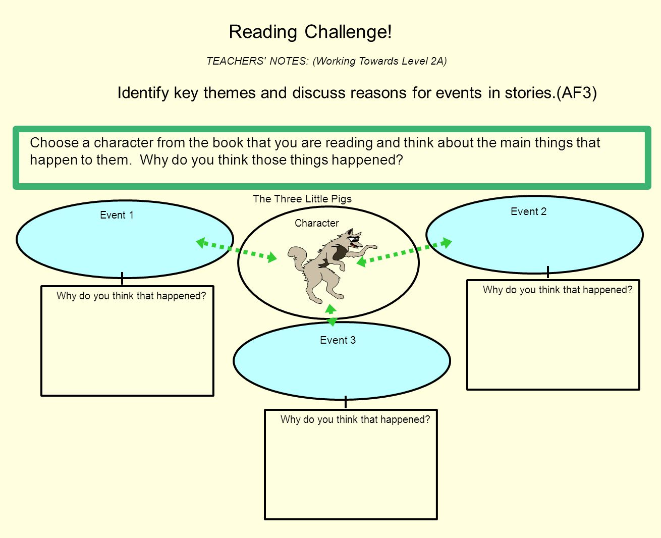 Reading Challenge! TEACHERS NOTES: (Working Towards Level 2A) Identify key themes and discuss reasons for events in stories.(AF3)