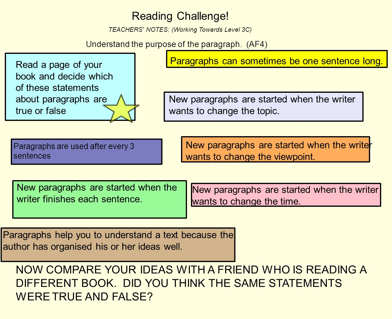 Reading Challenge! TEACHERS NOTES: (Working Towards Level 3C) Understand the purpose of the paragraph. (AF4)
