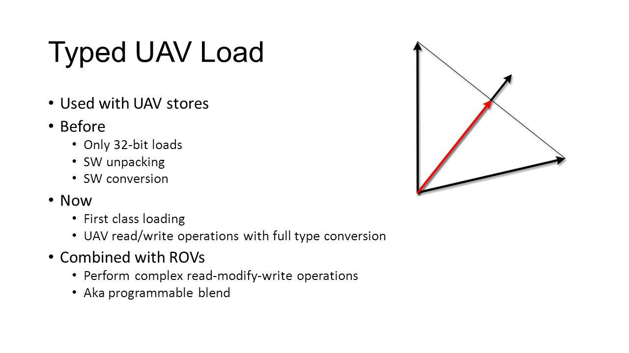 Typed UAV Load Used with UAV stores Before Now Combined with ROVs