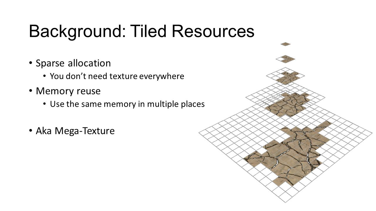 Background: Tiled Resources