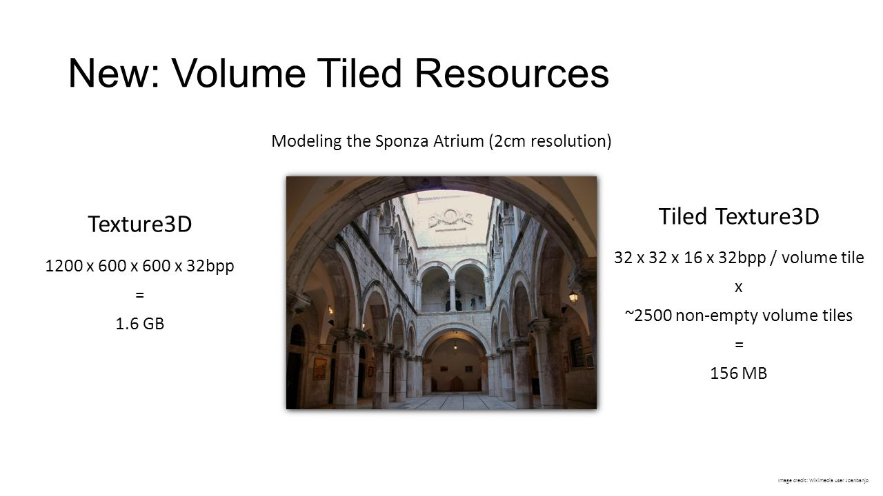New: Volume Tiled Resources