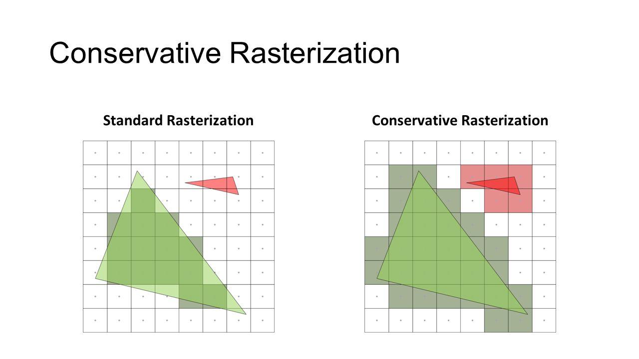 Conservative Rasterization