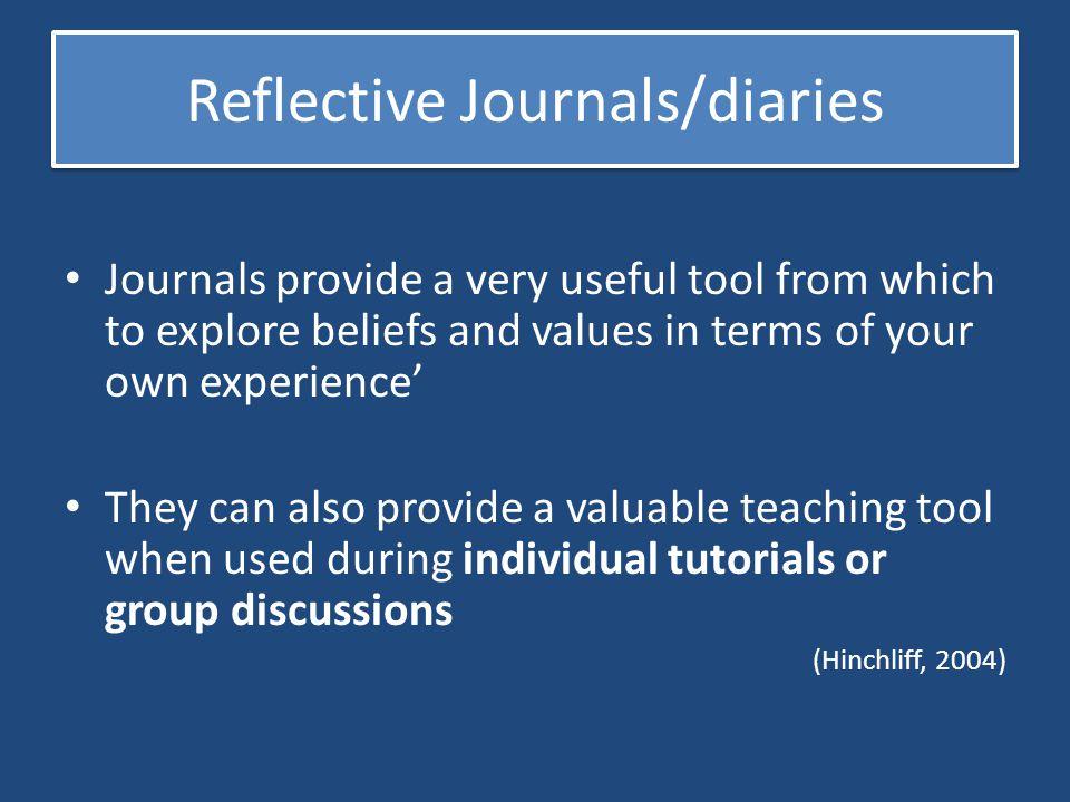 Reflective Journals/diaries