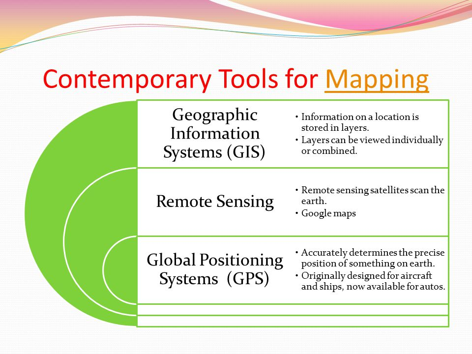Contemporary Tools for Mapping