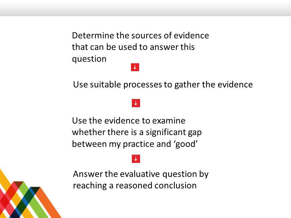 Use suitable processes to gather the evidence