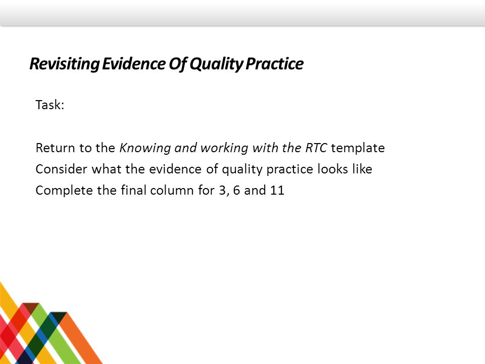 Revisiting Evidence Of Quality Practice