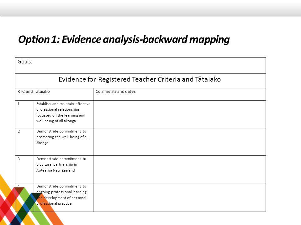 Option 1: Evidence analysis-backward mapping