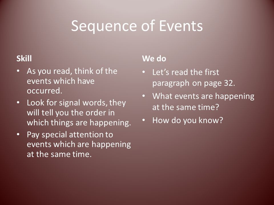 Sequence of Events Skill We do