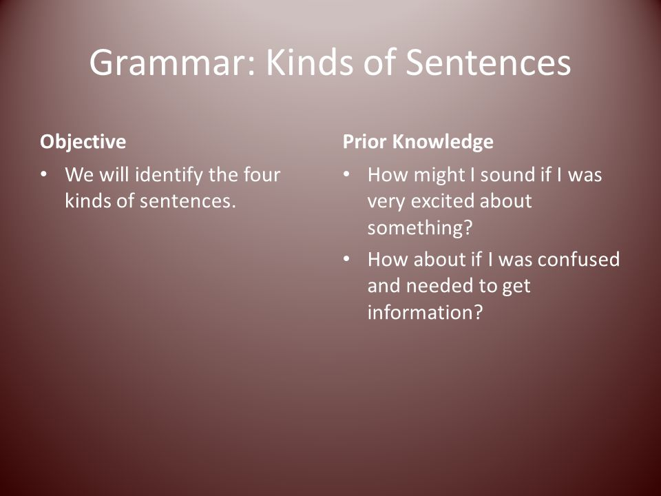 Grammar: Kinds of Sentences