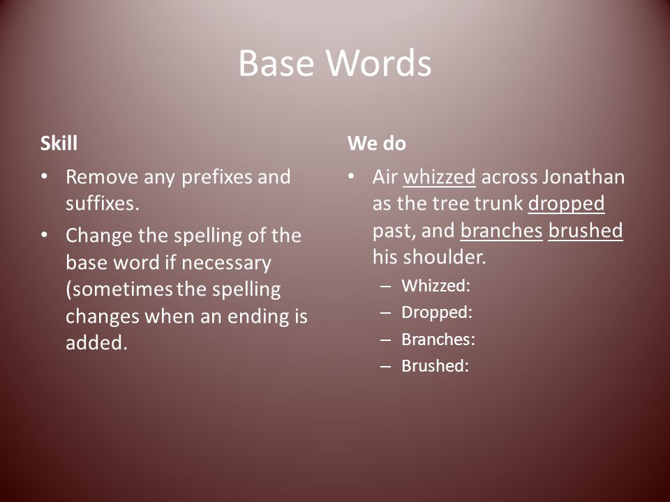 Base Words Skill We do Remove any prefixes and suffixes.