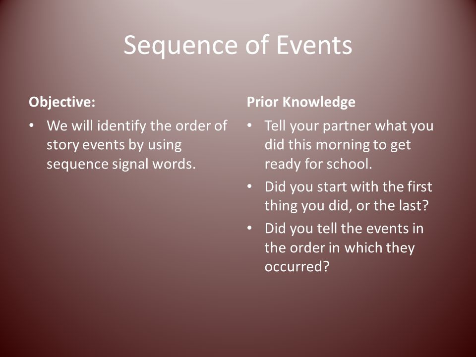 Sequence of Events Objective: Prior Knowledge