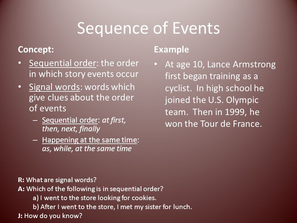 Sequence of Events Concept: Example