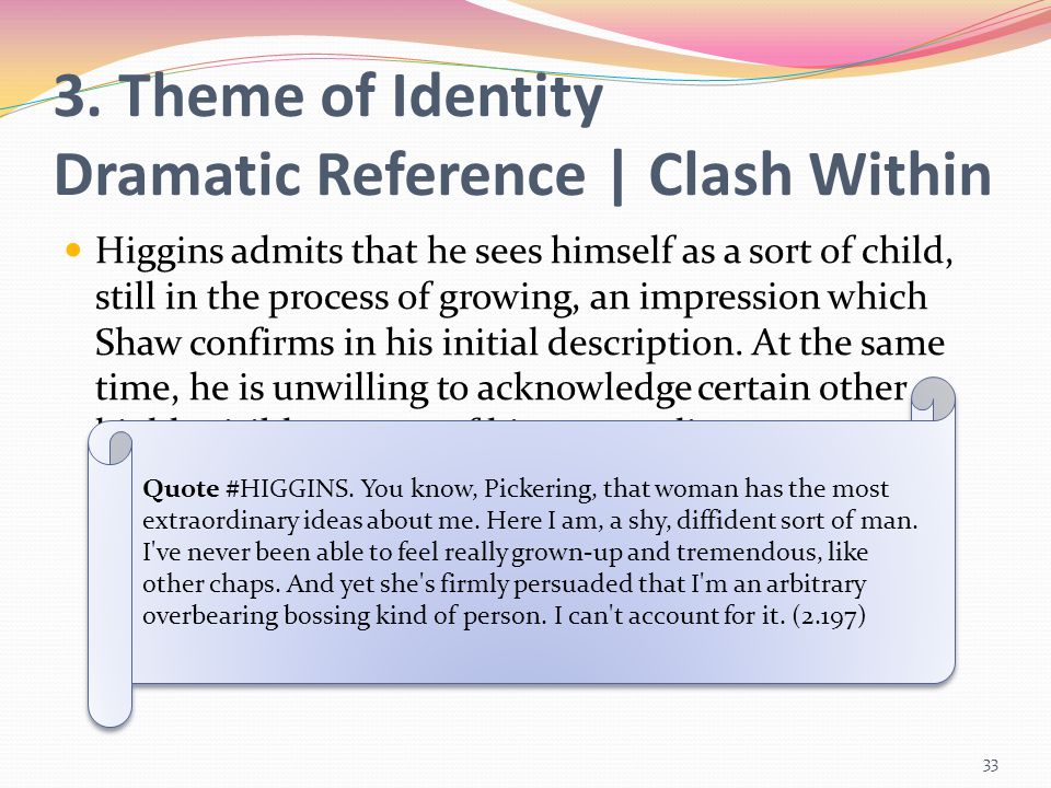 3. Theme of Identity Dramatic Reference | Clash Within