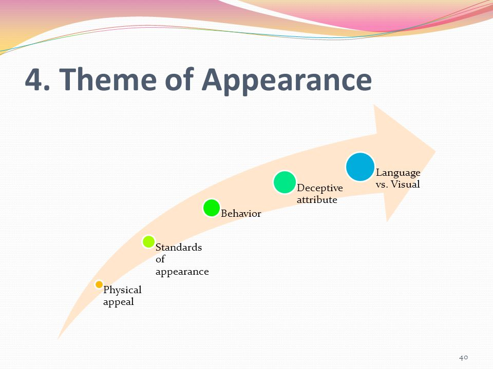 4. Theme of Appearance Language vs. Visual Deceptive attribute