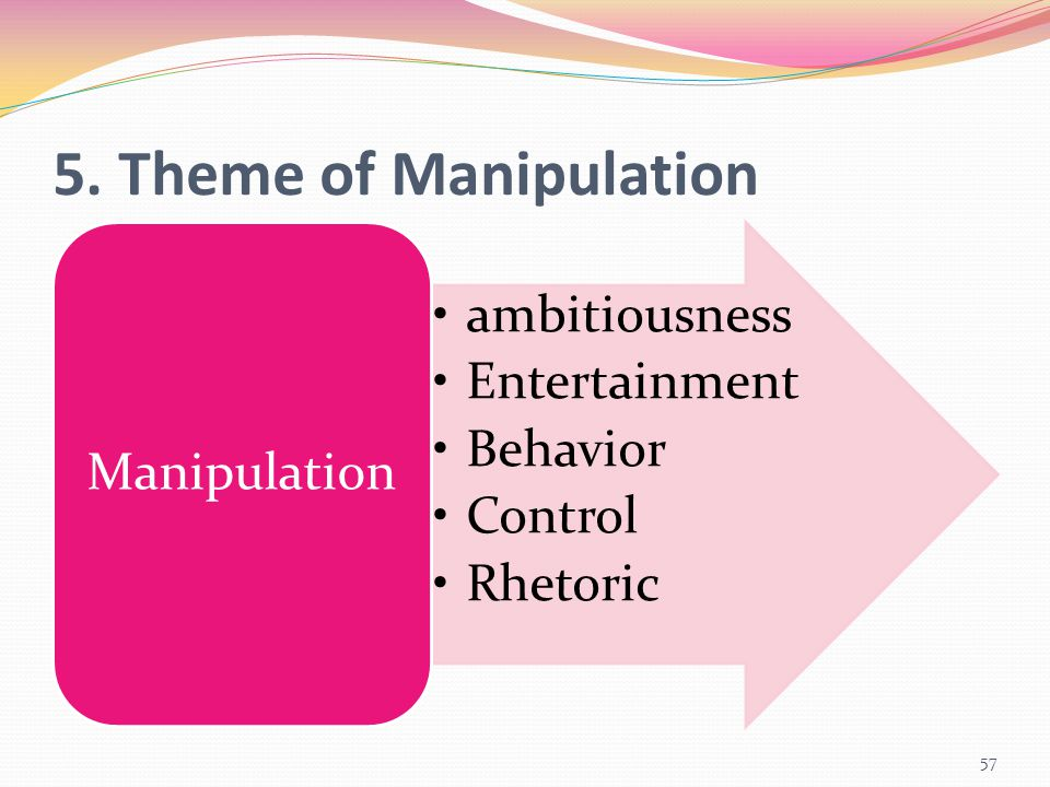 5. Theme of Manipulation ambitiousness Entertainment Behavior Control