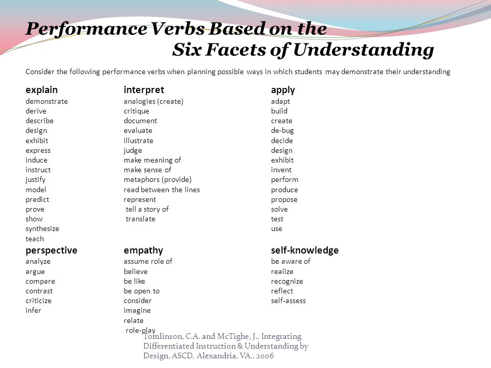 Performance Verbs Based on the Six Facets of Understanding