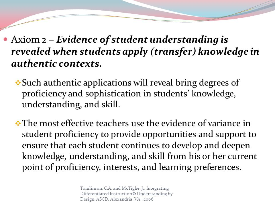 Axiom 2 – Evidence of student understanding is revealed when students apply (transfer) knowledge in authentic contexts.