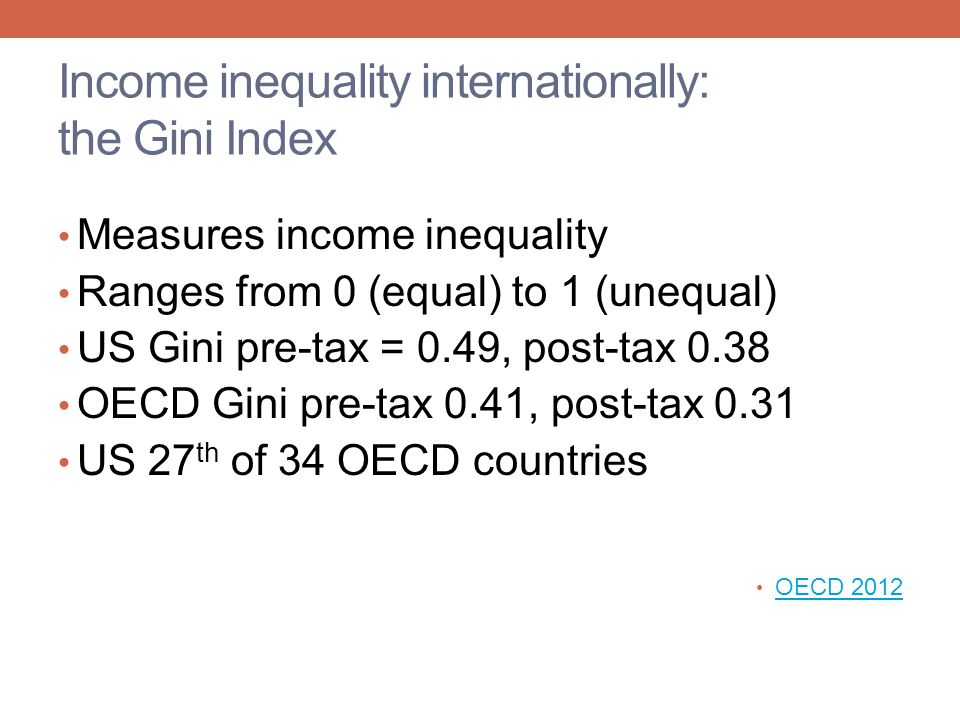 Income inequality internationally: the Gini Index
