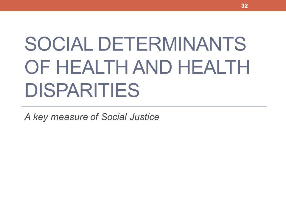 Social Determinants of Health and Health Disparities