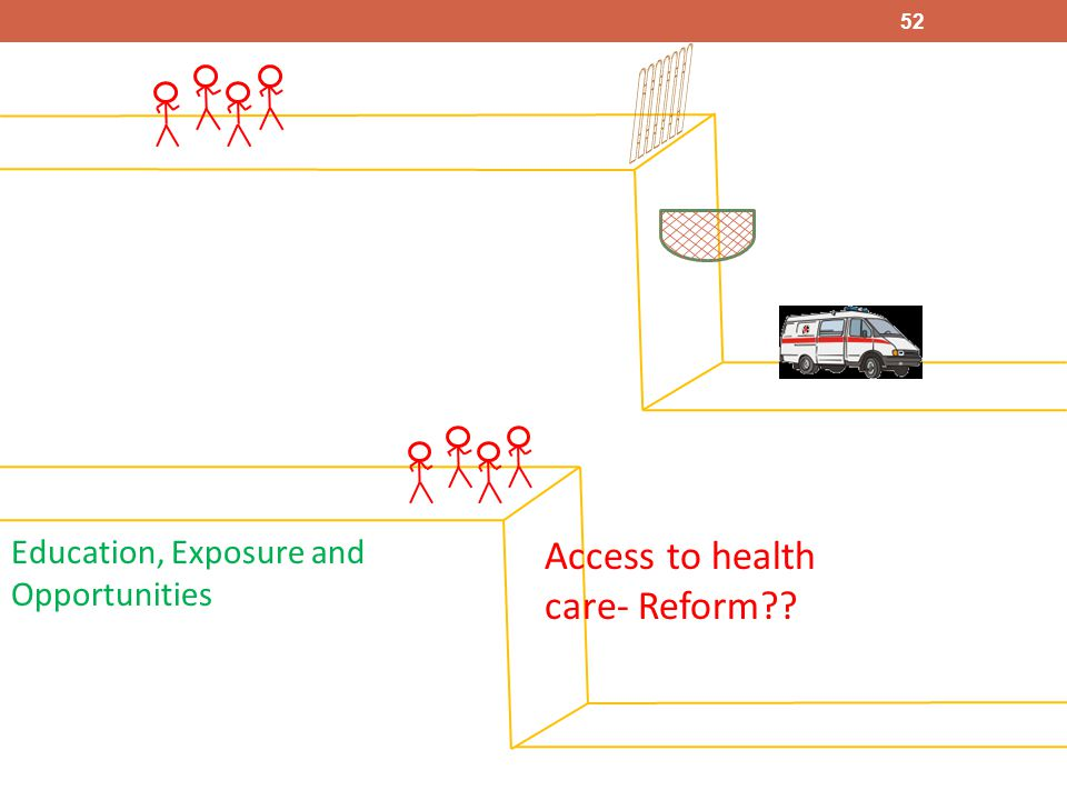 Access to health care- Reform