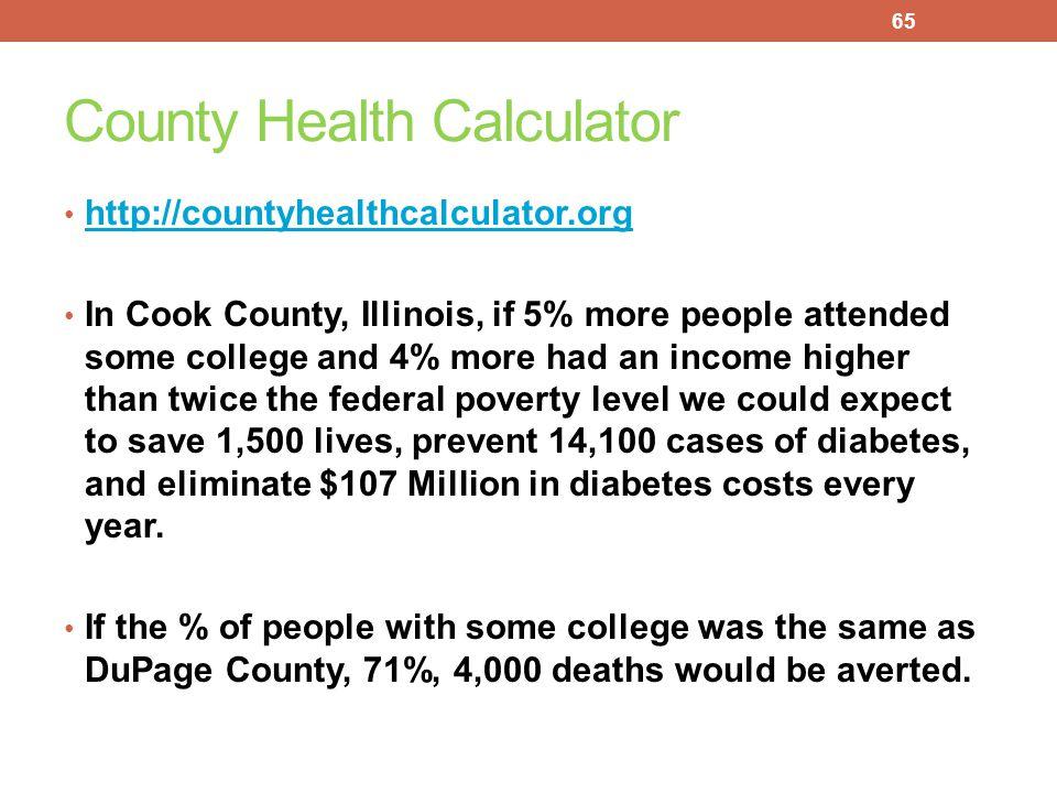 County Health Calculator
