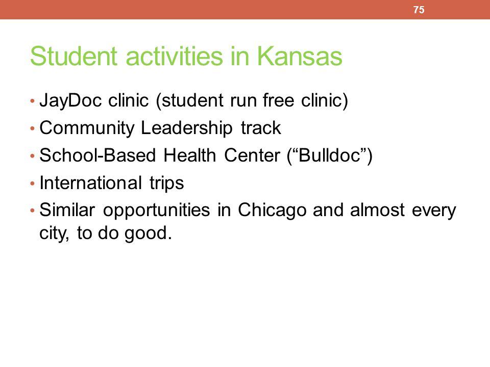 Student activities in Kansas