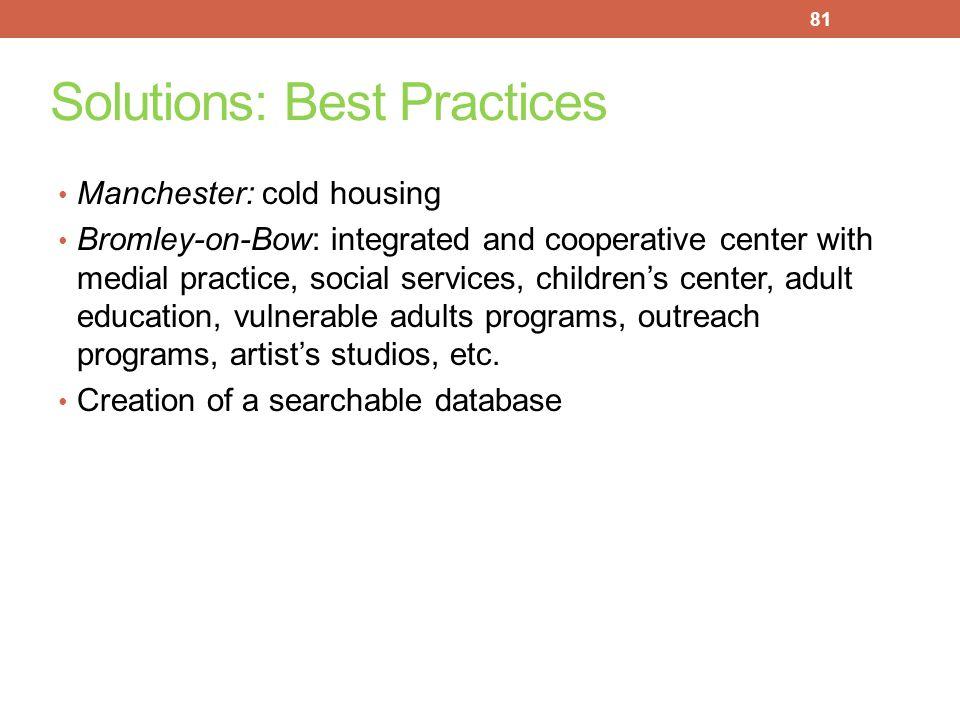 Solutions: Best Practices