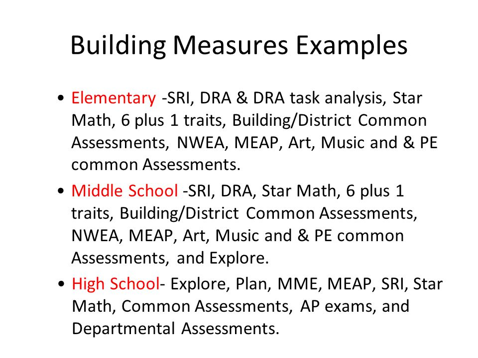 Classroom Measures Examples