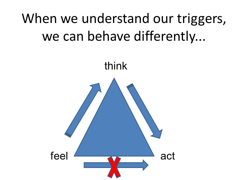 When we understand our triggers, we can behave differently...