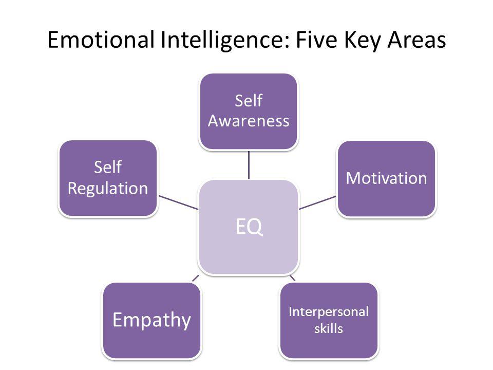 Emotional Intelligence: Five Key Areas