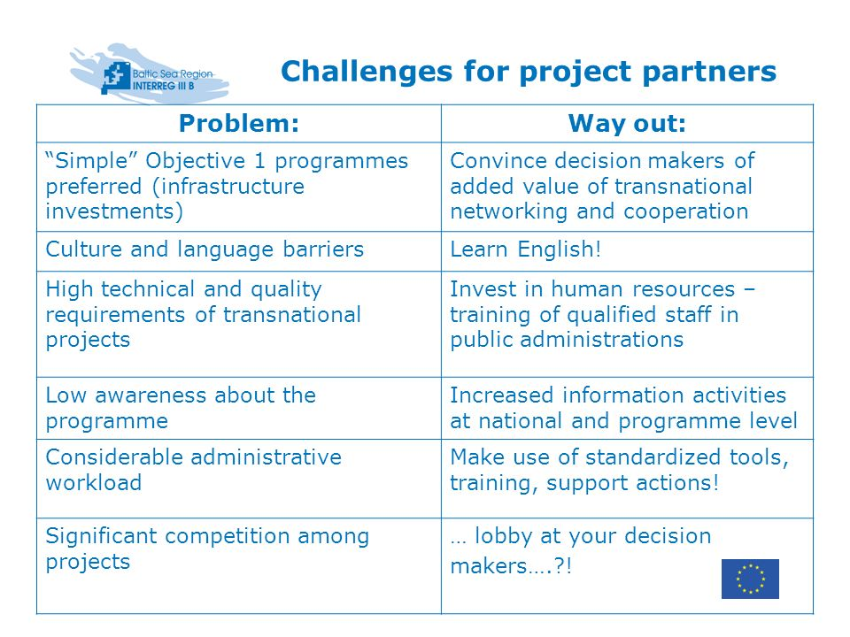 Challenges for project partners