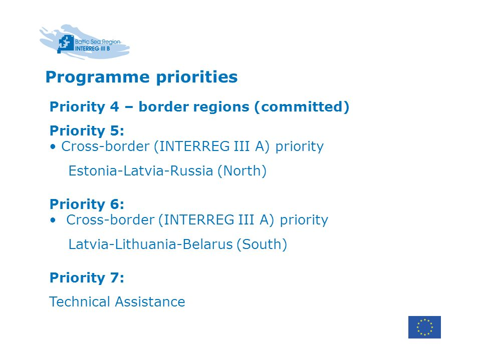 Programme priorities Priority 4 – border regions (committed)