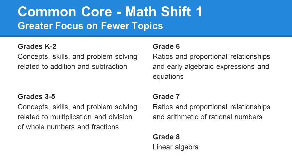 Common Core - Math Shift 1 Greater Focus on Fewer Topics
