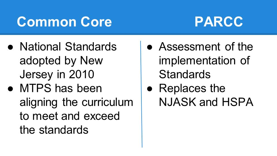 Common Core PARCC National Standards adopted by New Jersey in 2010