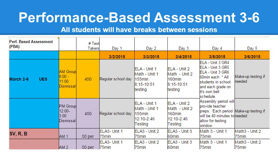Performance-Based Assessment 3-6 All students will have breaks between sessions