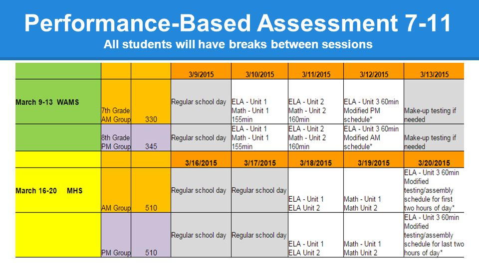 Performance-Based Assessment 7-11 All students will have breaks between sessions