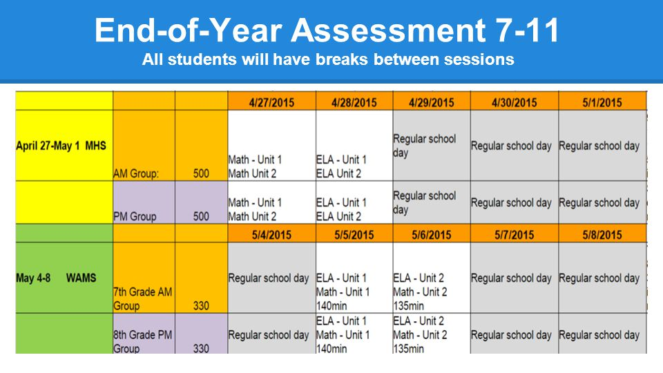 End-of-Year Assessment 7-11 All students will have breaks between sessions