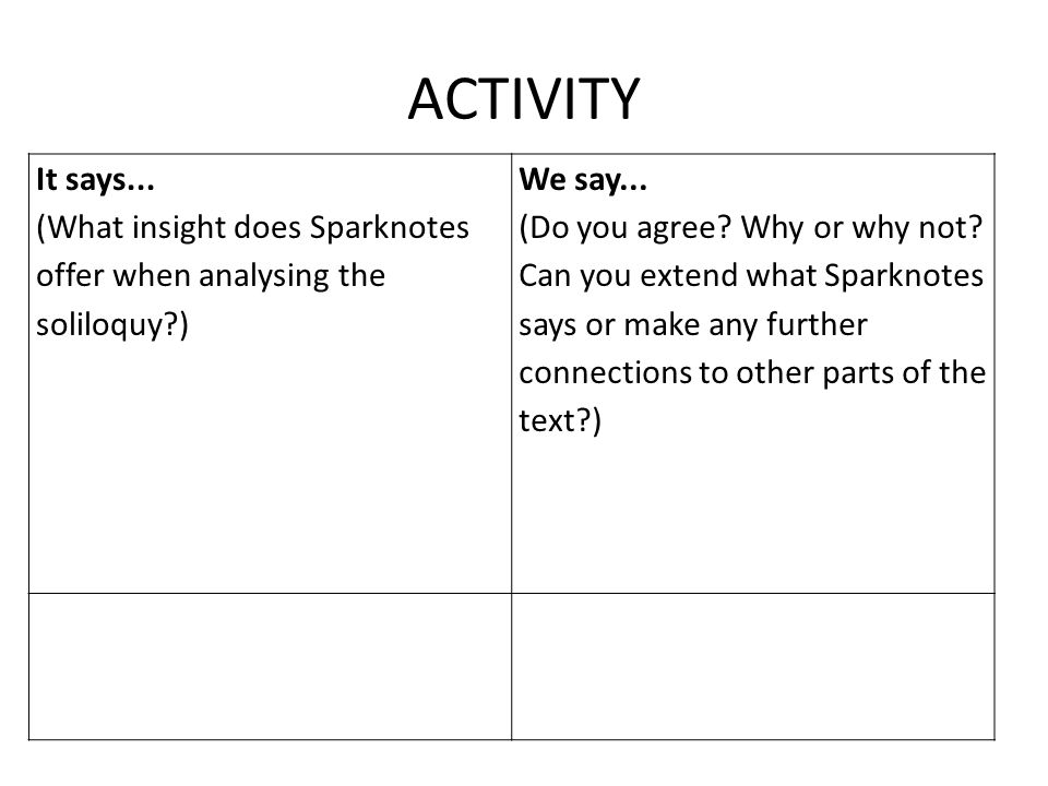 ACTIVITY It says... (What insight does Sparknotes offer when analysing the soliloquy ) We say...