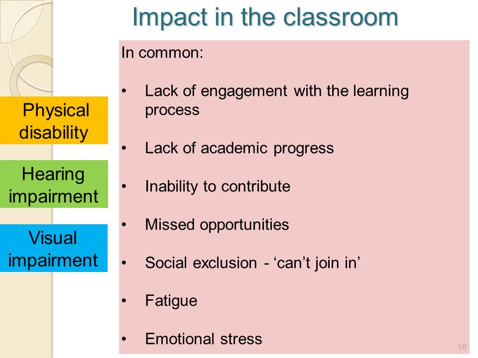 Impact in the classroom