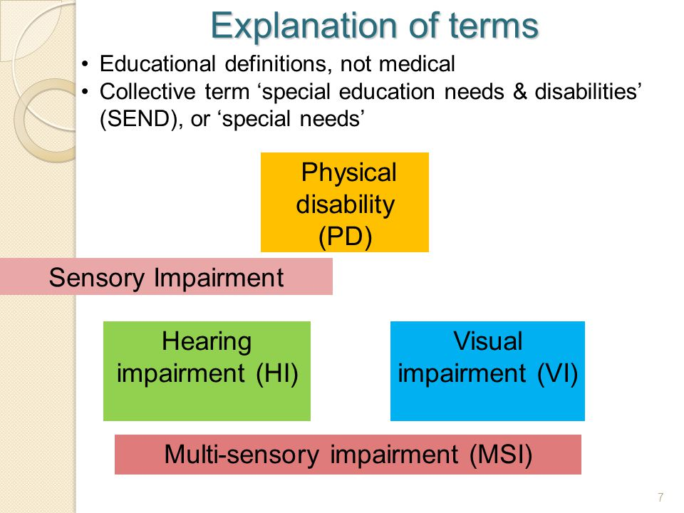 Explanation of terms Physical disability (PD) Sensory Impairment