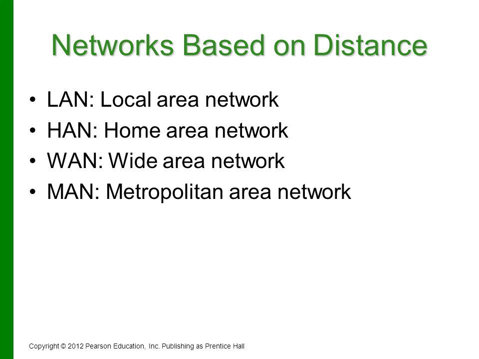 Networks Based on Distance