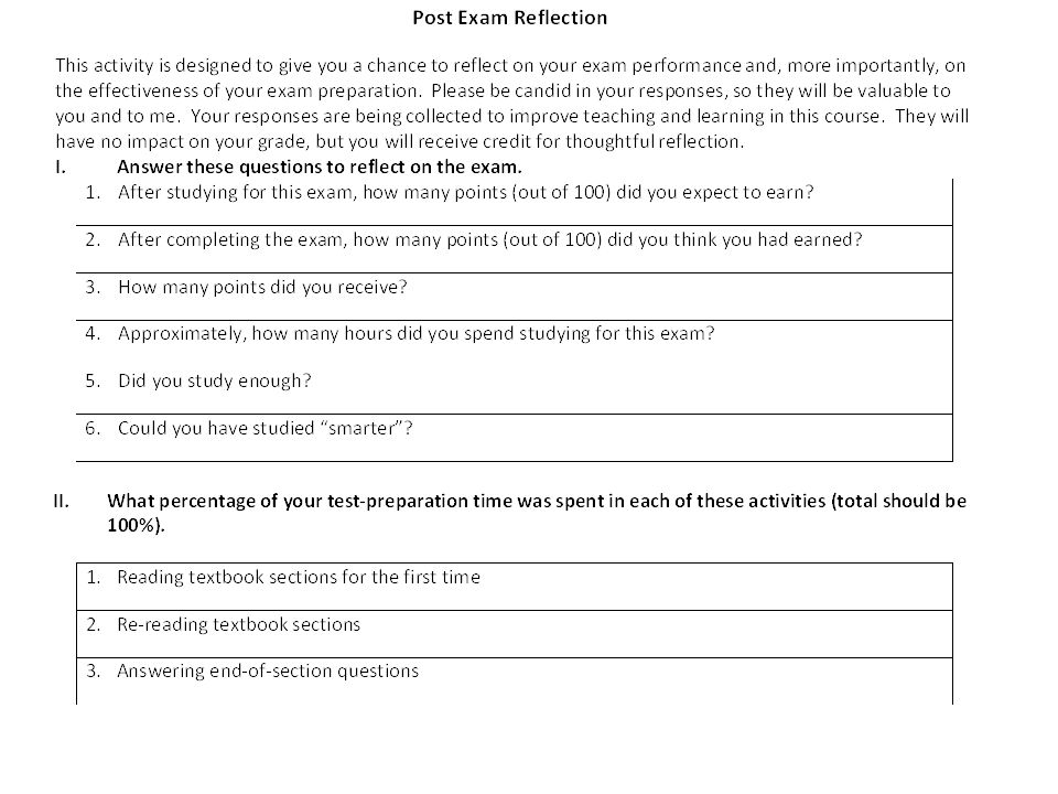 This is an abbreviated example of a post-exam reflection resource on the website.