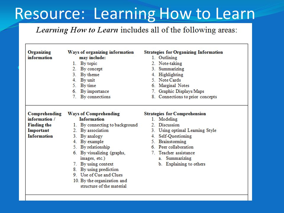 Resource: Learning How to Learn