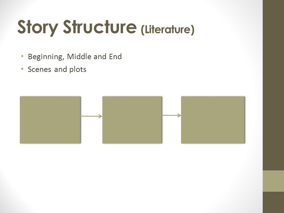 Story Structure (Literature)