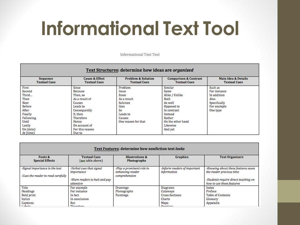 Informational Text Tool