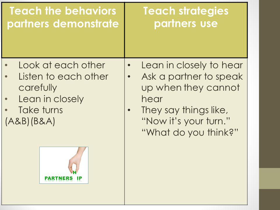 Teach the behaviors partners demonstrate Teach strategies partners use