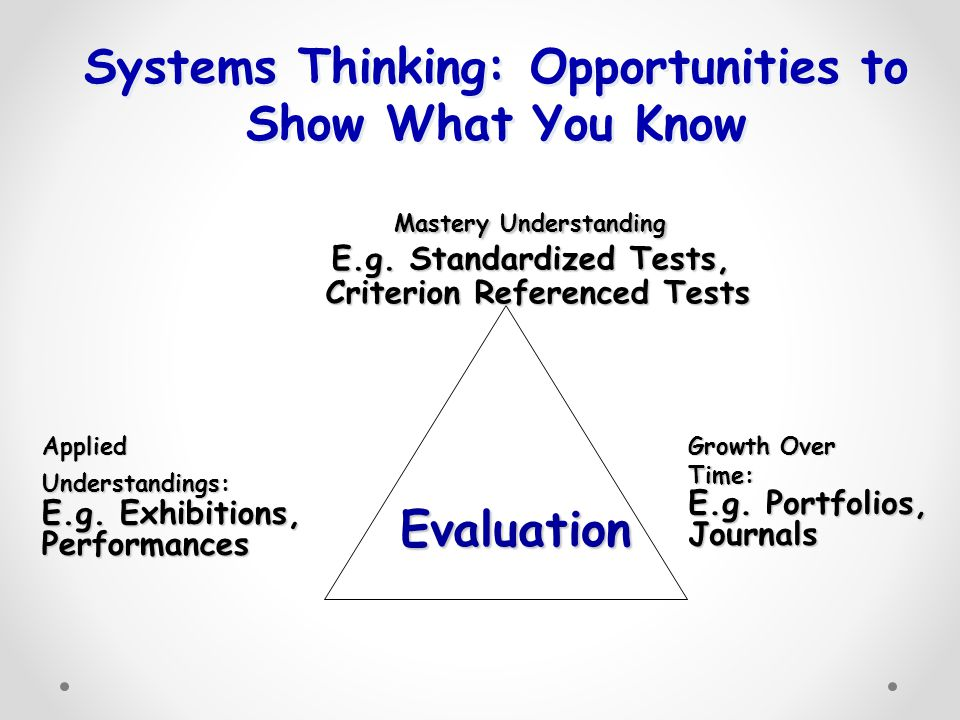 Systems Thinking: Opportunities to Show What You Know