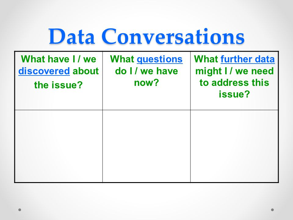 Data Conversations What have I / we discovered about the issue